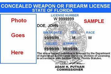 FL Concealed Weapons License Permit Naples Gun School class ffl